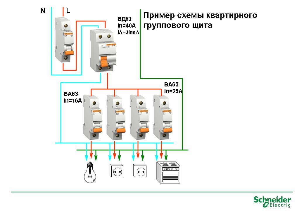 Подключение автоматов в распределительном щите схема