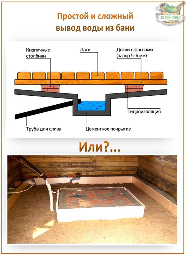 Как сделать слив из бани с теплыми полами - Pr-trend.Ru