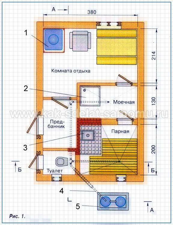 Сделать самому слив в бане - Njkmznnb.ru
