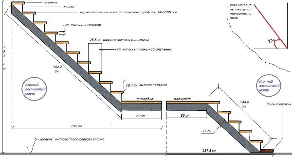 Металлические лестницы своими руками чертежи 28