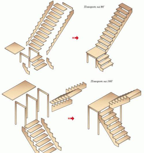 Конструкция лестниц в доме своими руками