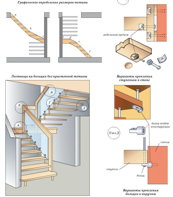 Больца для лестницы своими руками